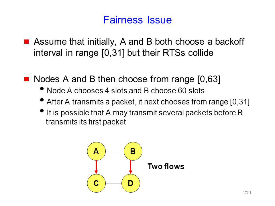Fairness Issue Assume that initially, A and B both choose a backoff interval in range [0,31] but their RTSs collide.